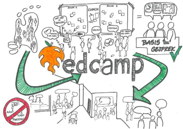 EdcampNL – Striving to improve education